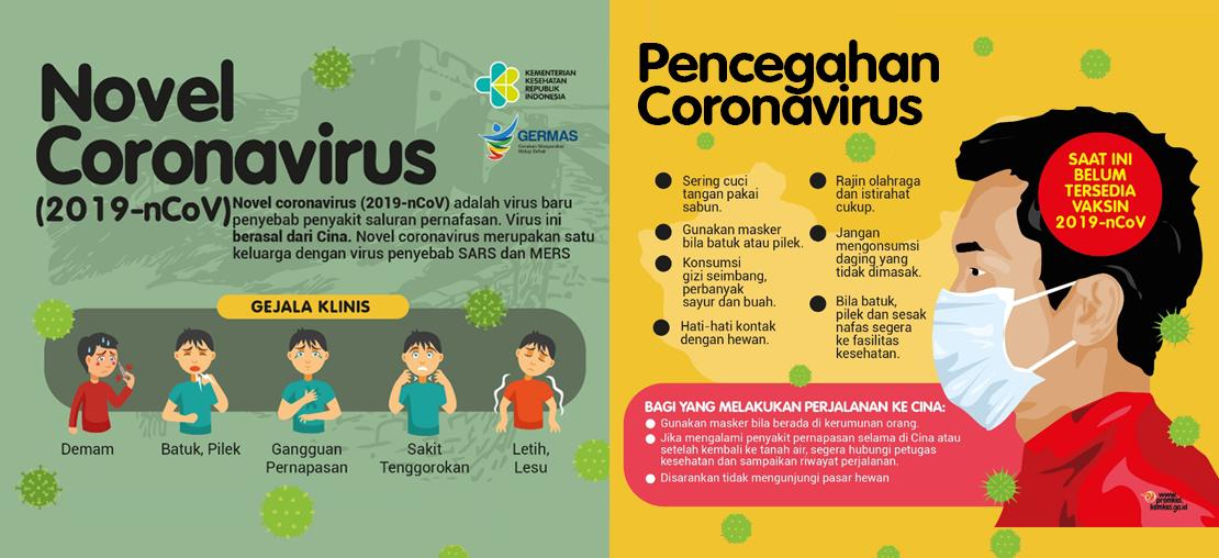 Informasi Virus Corona Covid 19 Dinas Kesehatan Banyuwangi